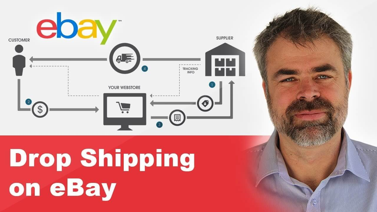 eBay Dropshipping Course in Pakistan